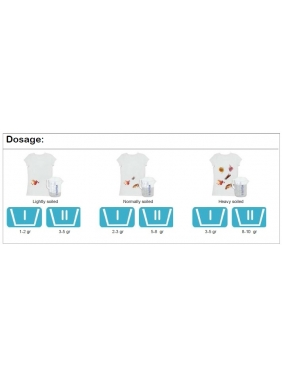 Alkaline detergent general wash EMULGEN PRL