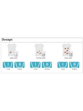 High performance enzymatic detergent EMULGEN BIOMATIC