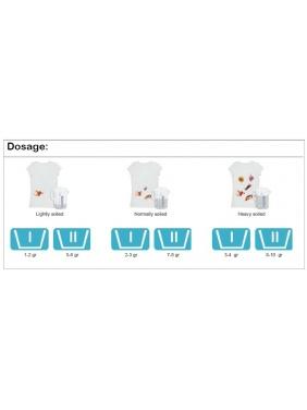 Delicate clothes liquid detergent EMULGEN FP